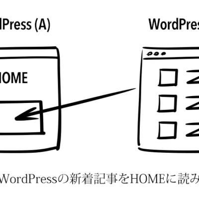 複数WordPress運用時に別WordPressの新着記事を読み込み表示する